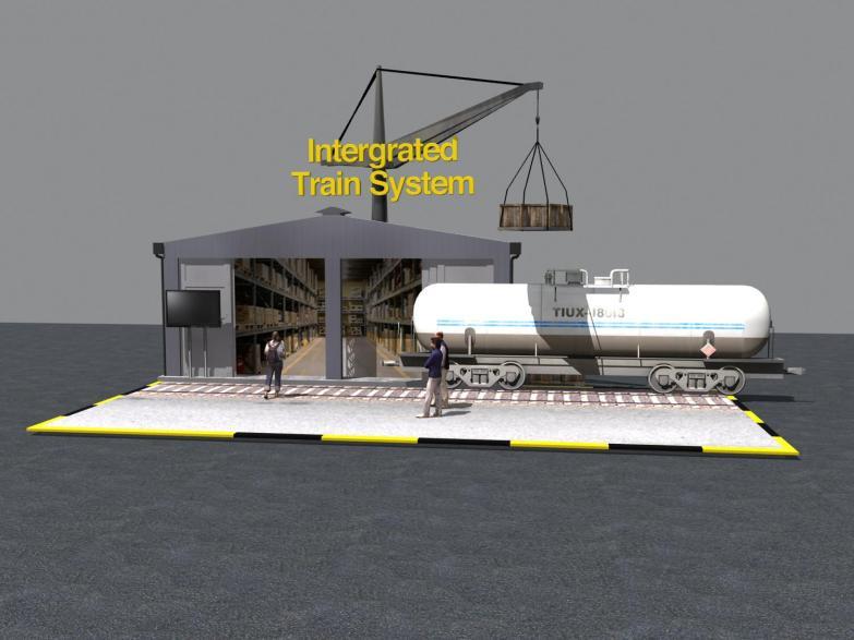 train system 2